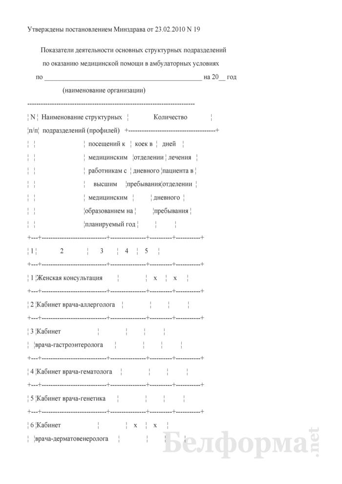 Показатели деятельности основных структурных подразделений по оказанию медицинской помощи в амбулаторных условиях. Страница 1