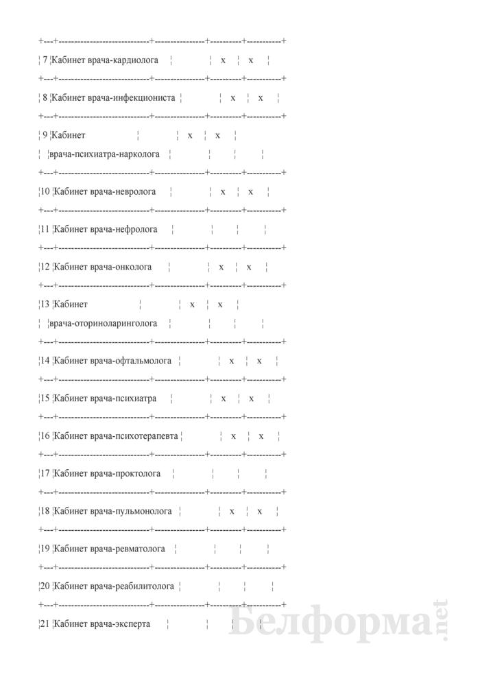 Показатели деятельности основных структурных подразделений по оказанию медицинской помощи в амбулаторных условиях. Страница 2