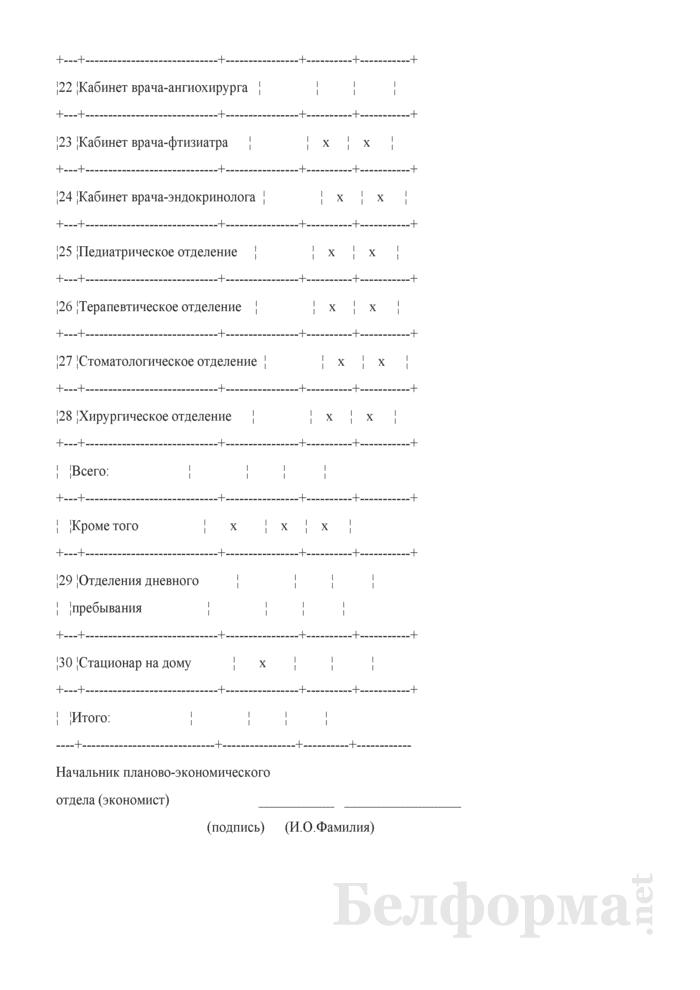 Показатели деятельности основных структурных подразделений по оказанию медицинской помощи в амбулаторных условиях. Страница 3