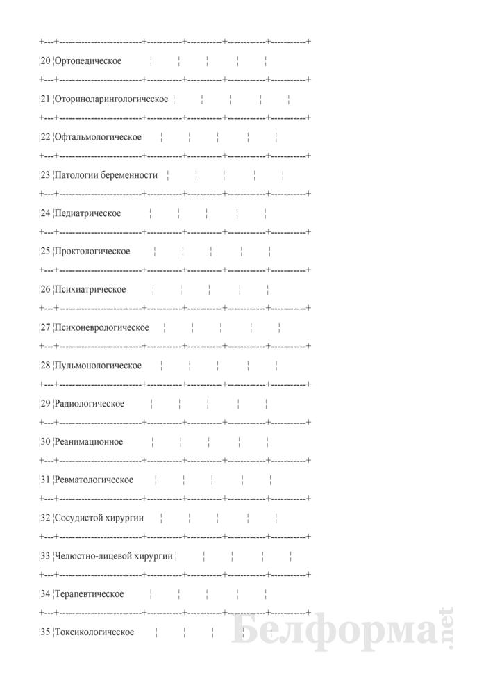 Показатели деятельности основных структурных подразделений по оказанию медицинской помощи в стационарных условиях. Страница 3