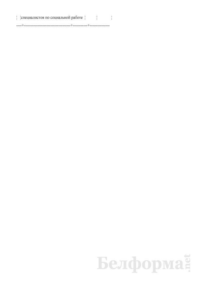 Показатели деятельности психиатрических организаций здравоохранения области за месяц. Страница 8