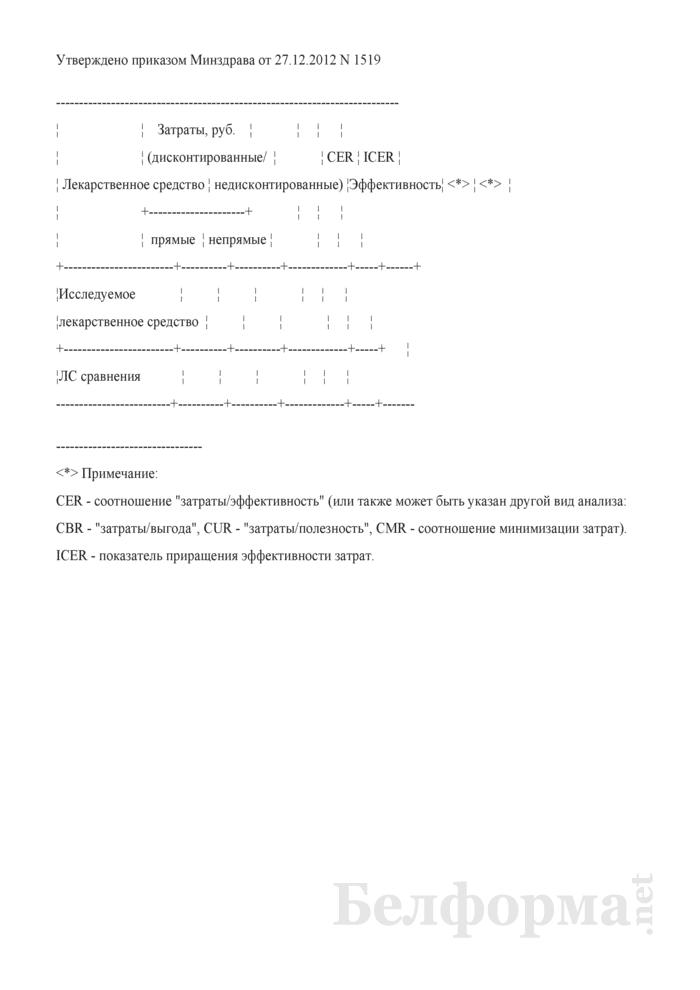 Представление результатов клинико-экономических исследований. Страница 1