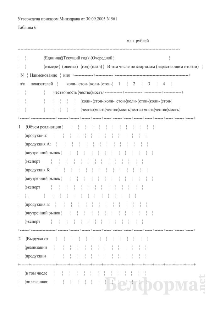 Программа реализации продукции. Страница 1