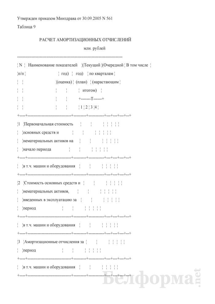 Расчет амортизационных отчислений. Страница 1