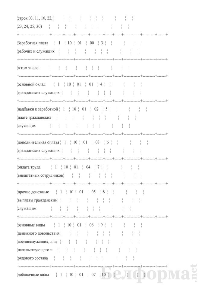 Расчет доходов и расходов внебюджетных средств организаций, финансируемых из бюджета, на 2007 год. Страница 3