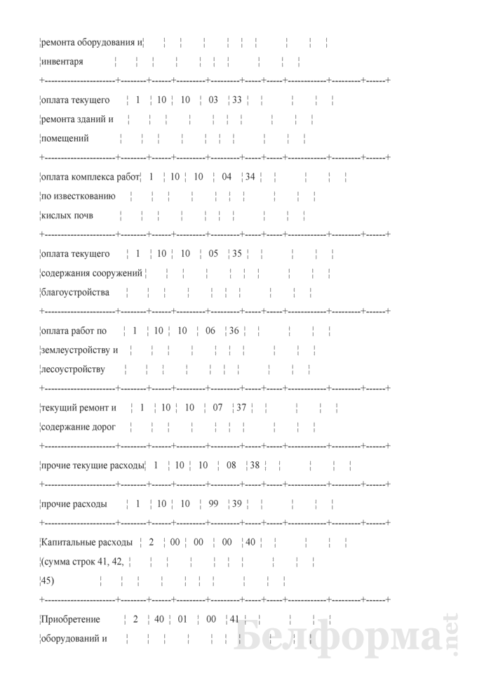 Расчет доходов и расходов внебюджетных средств организаций, финансируемых из бюджета, на 2007 год. Страница 7