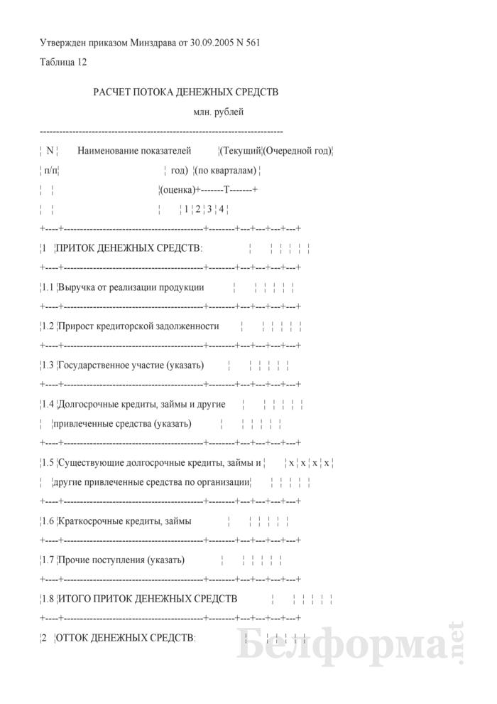 Расчет потока денежных средств. Страница 1