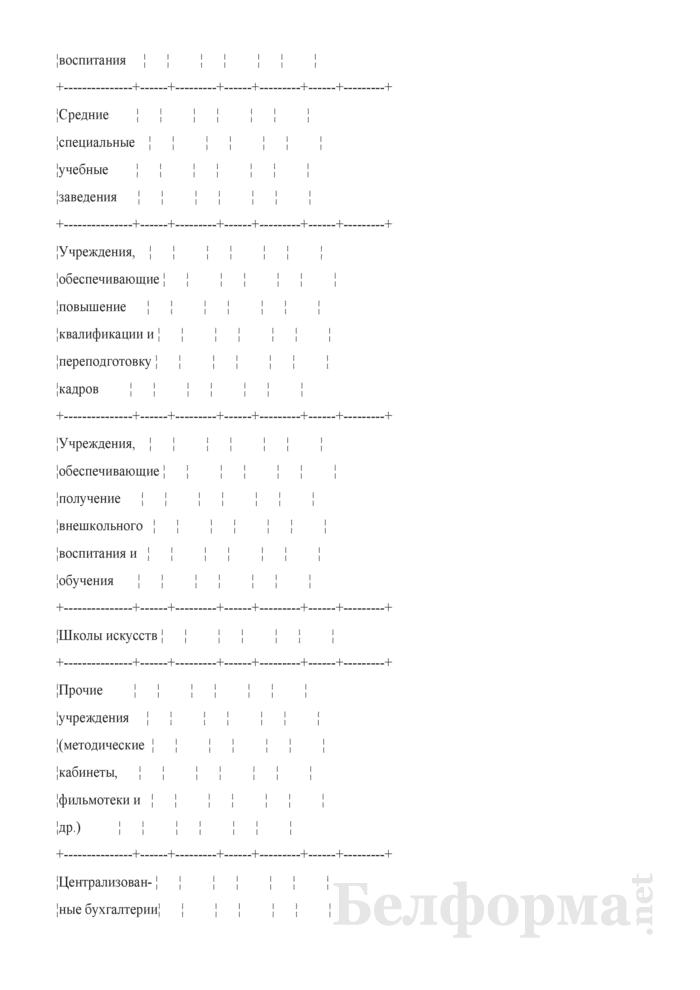 Сетевые показатели по учреждениям образования на 2007 год (прогноз). Страница 3