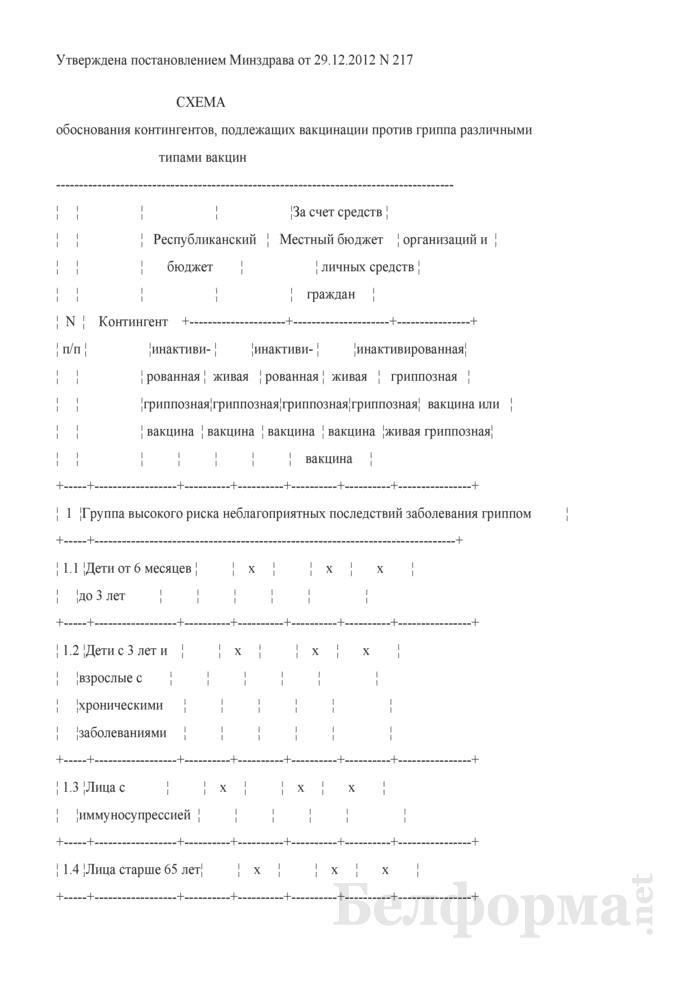 Схема обоснования контингентов, подлежащих вакцинации против гриппа различными типами вакцин. Страница 1