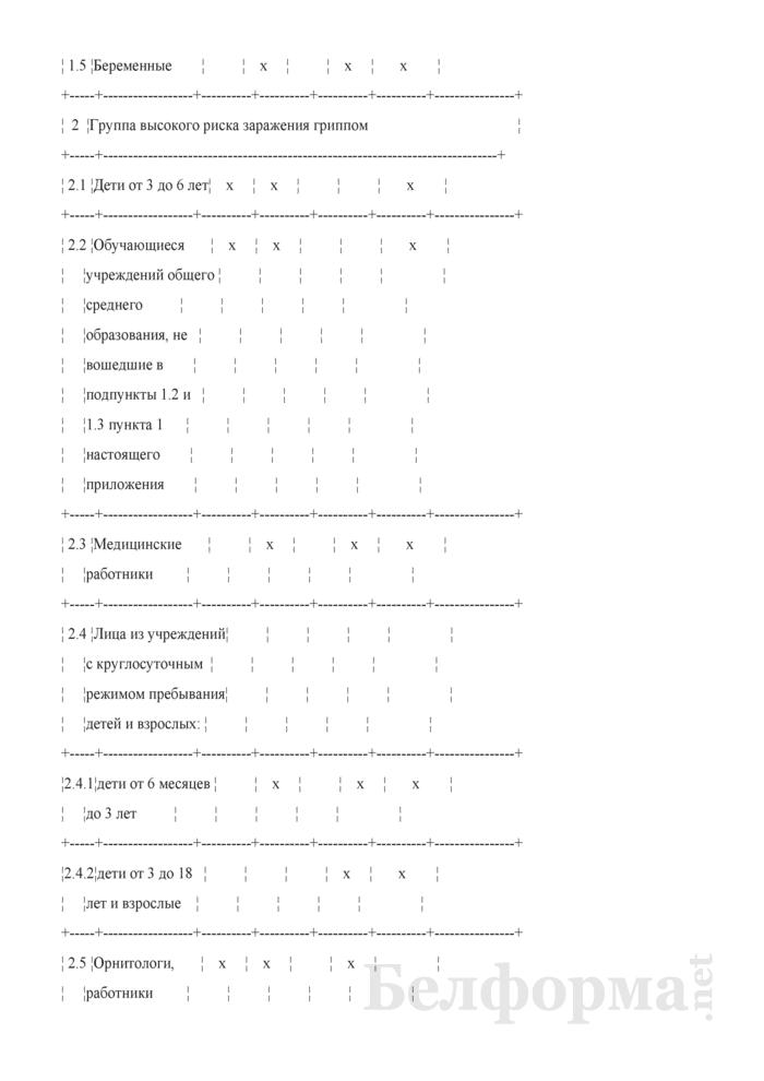 Схема обоснования контингентов, подлежащих вакцинации против гриппа различными типами вакцин. Страница 2