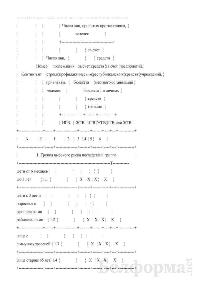 Сведения о числе лиц, привитых против гриппа (недельная с сентября по декабрь). Страница 3
