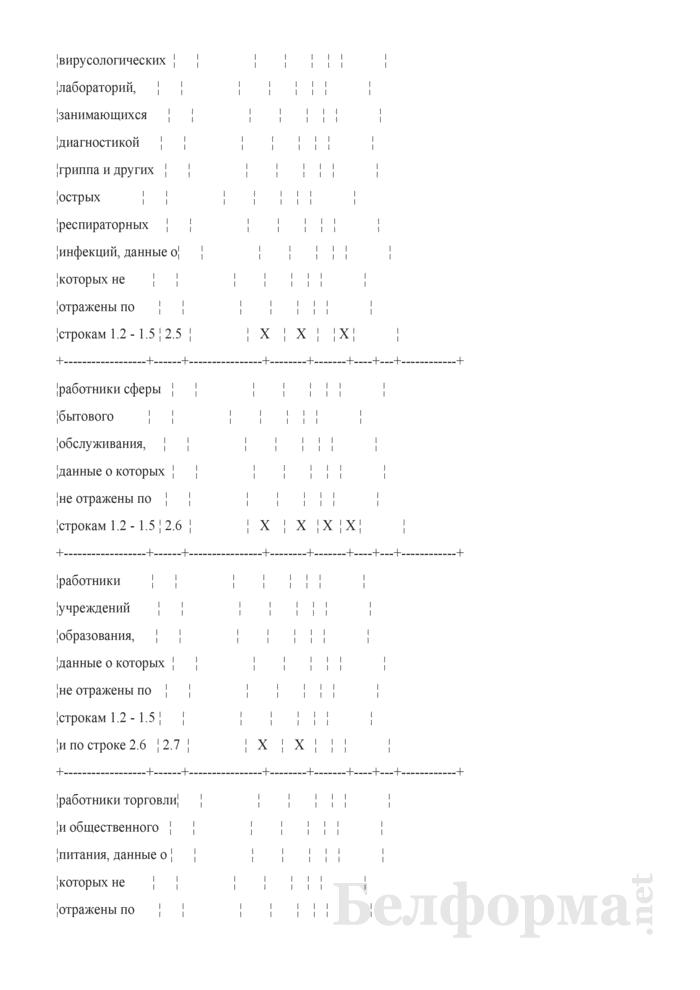 Сведения о числе лиц, привитых против гриппа (недельная с сентября по декабрь). Страница 5