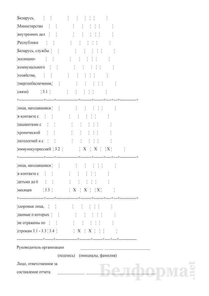 Сведения о числе лиц, привитых против гриппа (недельная с сентября по декабрь). Страница 7