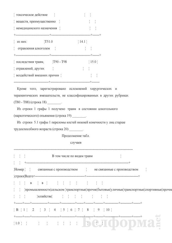 Сведения о числе травм, несчастных случаев и отравлений, зарегистрированных впервые в жизни в районе обслуживания лечебной организации (годовая). Страница 5