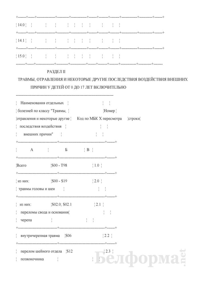 Сведения о числе травм, несчастных случаев и отравлений, зарегистрированных впервые в жизни в районе обслуживания лечебной организации (годовая). Страница 7