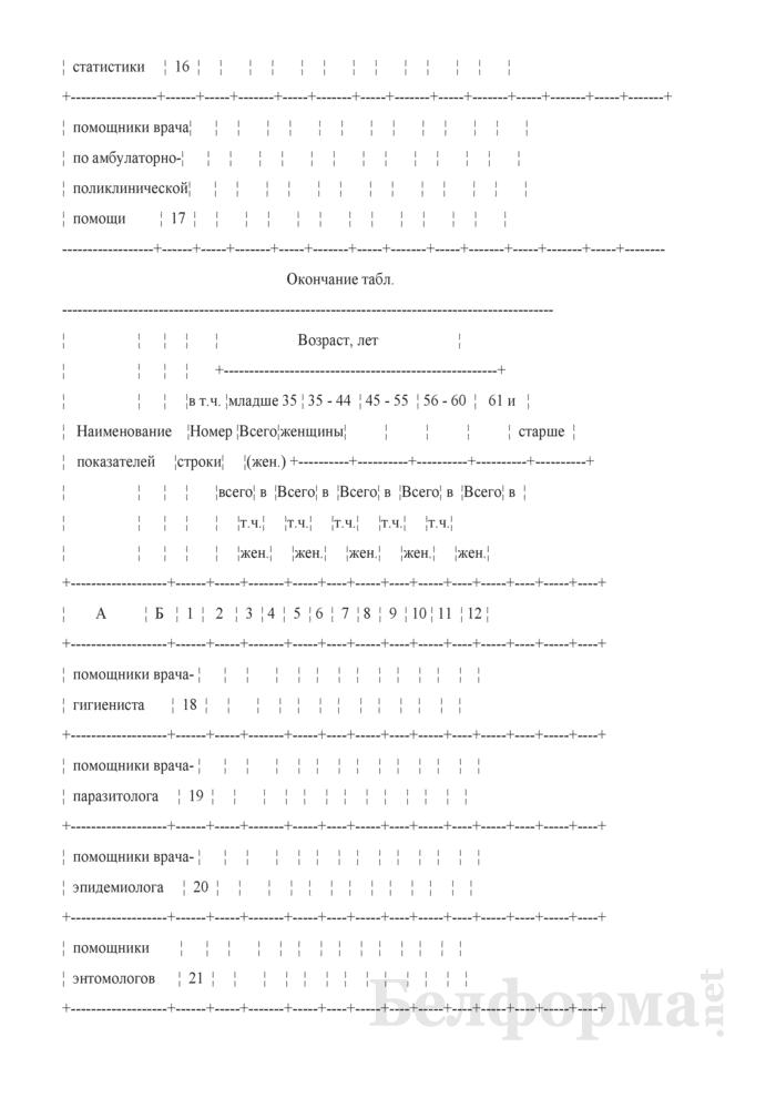 """Сведения о численности лиц, имеющих среднее специальное образование по профилю """"Здравоохранение"""", по полу и возрасту (годовая). Страница 5"""