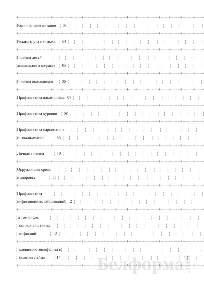 Сведения о деятельности организаций здравоохранения по формированию здорового образа жизни (годовая). Страница 14