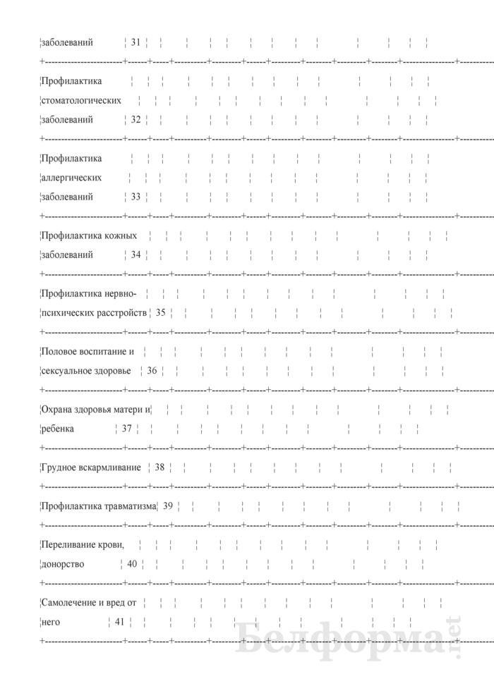 Сведения о деятельности организаций здравоохранения по формированию здорового образа жизни (годовая). Страница 21