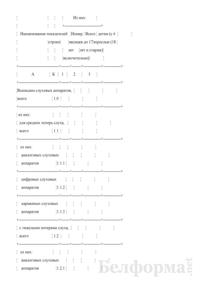 Сведения о деятельности оториноларингологической службы (годовая). Страница 3