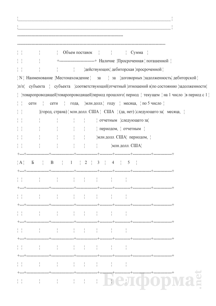 Сведения о деятельности субъектов товаропроводящей сети за рубежом (квартальная). Страница 2