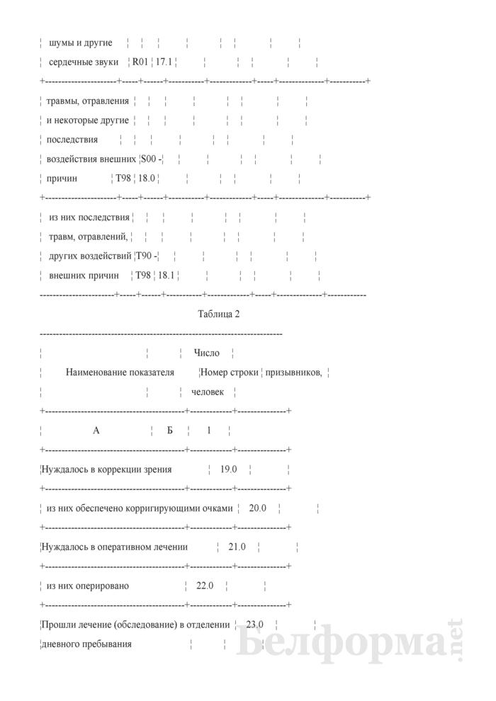 Сведения о лечении (обследовании) больных призывников (годовая). Страница 16