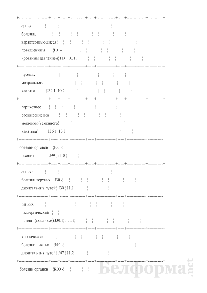 Сведения о лечении (обследовании) больных призывников (годовая). Страница 6