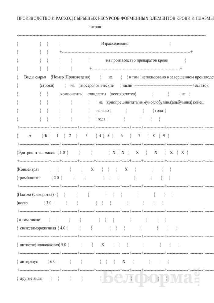 Сведения о производственной деятельности станции, отделения переливания крови (СПК, ОПК), кабинета трансфузиологической помощи (КТП) (годовая). Страница 11