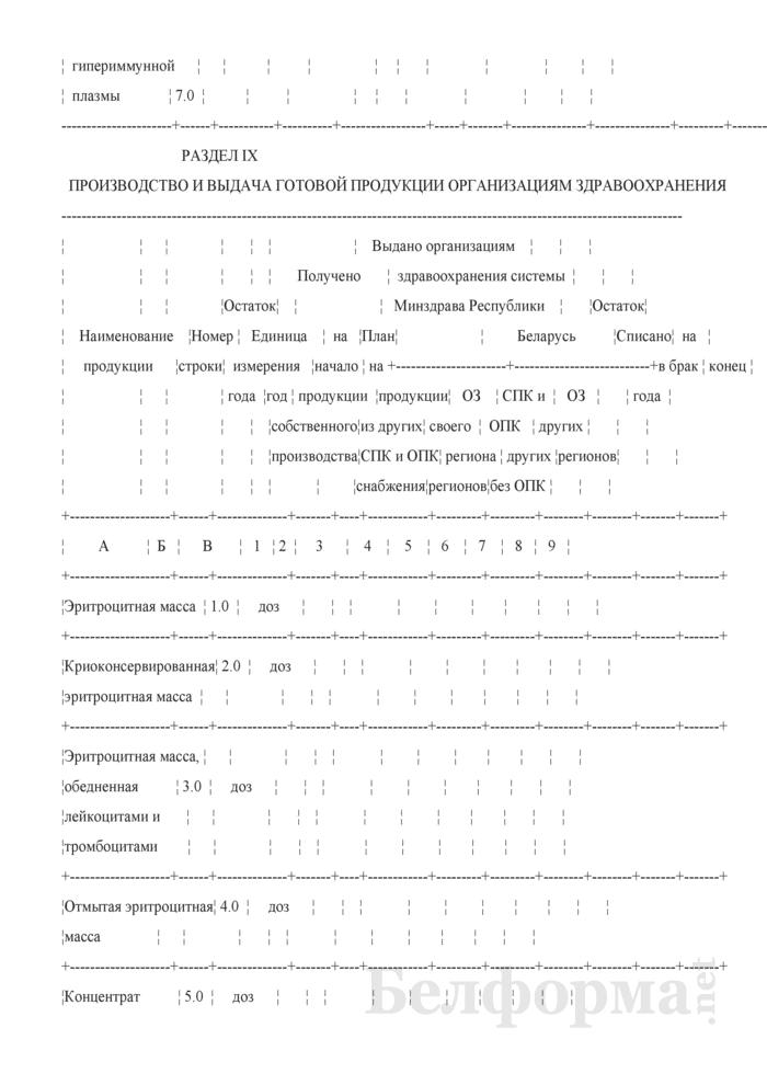 Сведения о производственной деятельности станции, отделения переливания крови (СПК, ОПК), кабинета трансфузиологической помощи (КТП) (годовая). Страница 12
