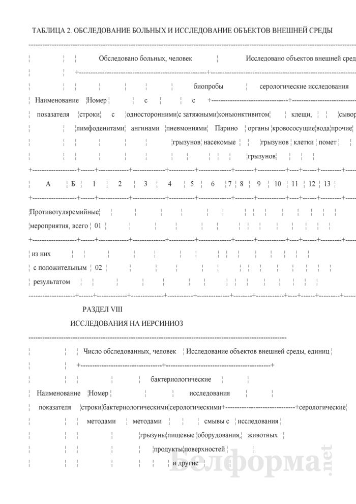 Сведения о противоэпидемических мероприятиях (годовая). Страница 13