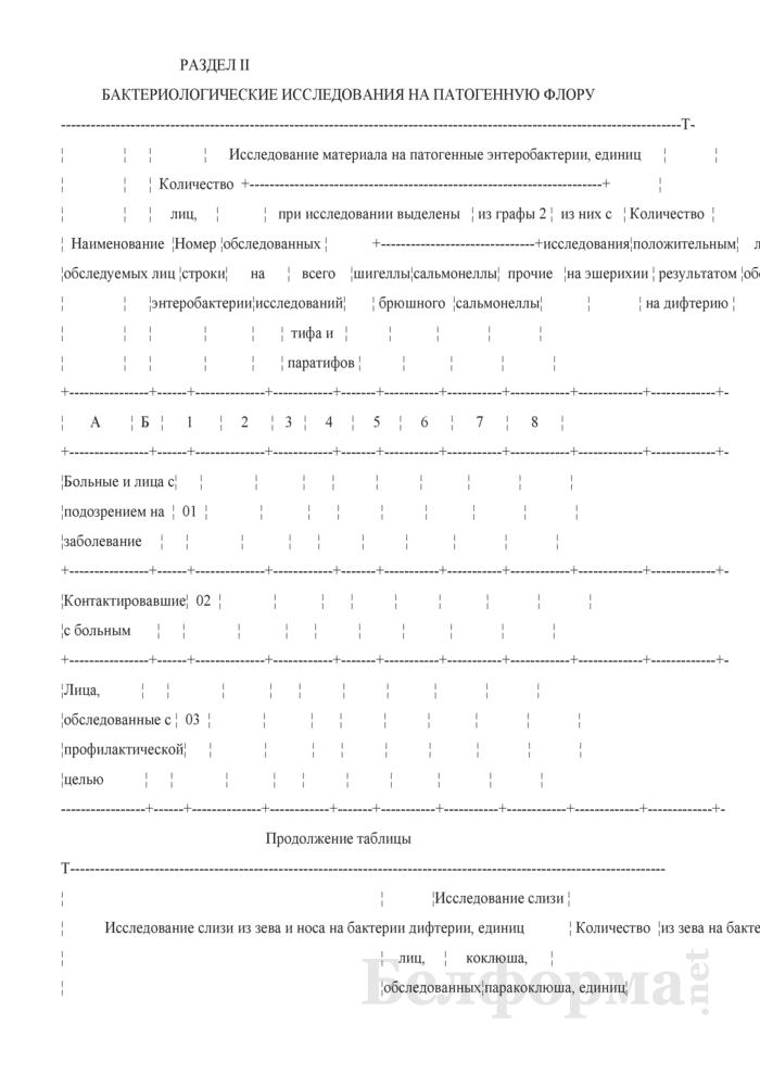 Сведения о противоэпидемических мероприятиях (годовая). Страница 3