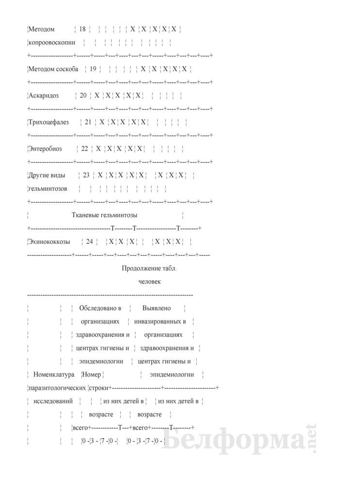 Сведения о противоэпидемических мероприятиях (годовая). Страница 22