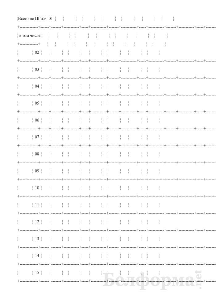 Сведения о радиационно-гигиенической обстановке на территории (годовая, полугодовая). Страница 16