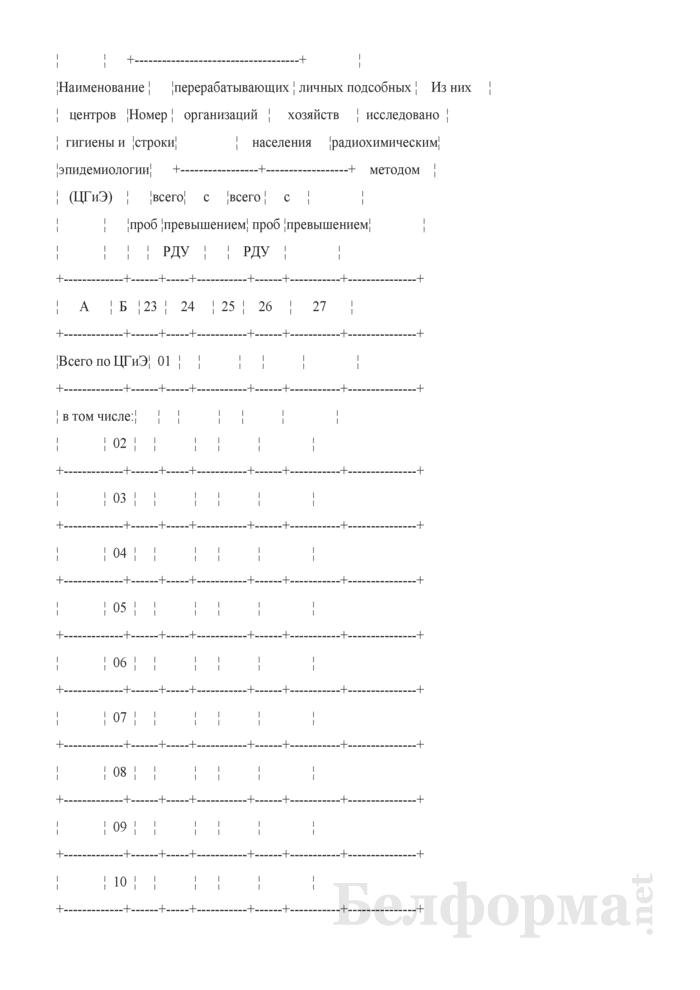 Сведения о радиационно-гигиенической обстановке на территории (годовая, полугодовая). Страница 28