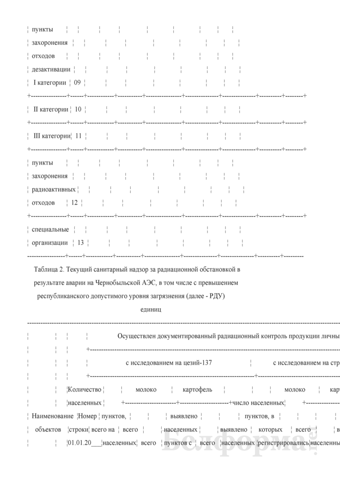 Сведения о радиационно-гигиенической обстановке на территории (годовая, полугодовая). Страница 4