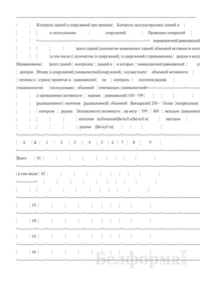 Сведения о радиационно-гигиенической обстановке на территории (годовая, полугодовая). Страница 37