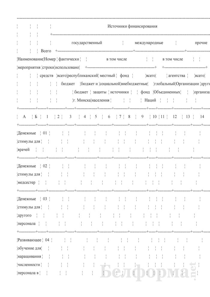 Сведения о расходах на мероприятия по профилактике ВИЧ-инфекции, лечению, уходу и поддержке ВИЧ-инфицированных пациентов (годовая). Страница 14