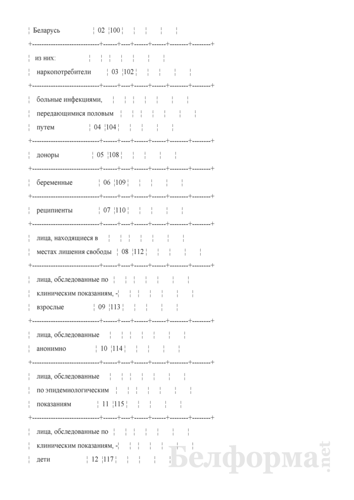 Сведения о результатах исследования крови на вирус иммунодефицита человека методом иммуноферментного анализа (месячная). Страница 3