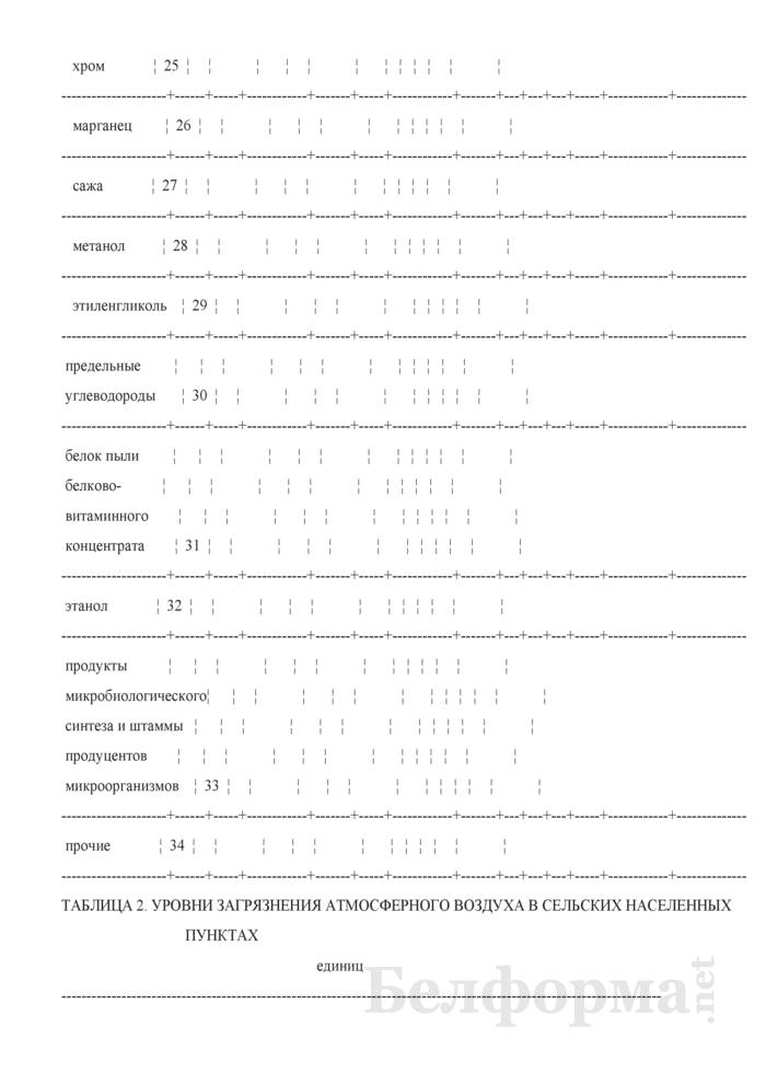 Сведения о санитарном состоянии территории (годовая). Страница 16