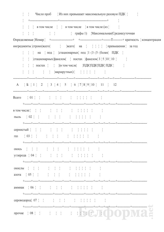 Сведения о санитарном состоянии территории (годовая). Страница 17