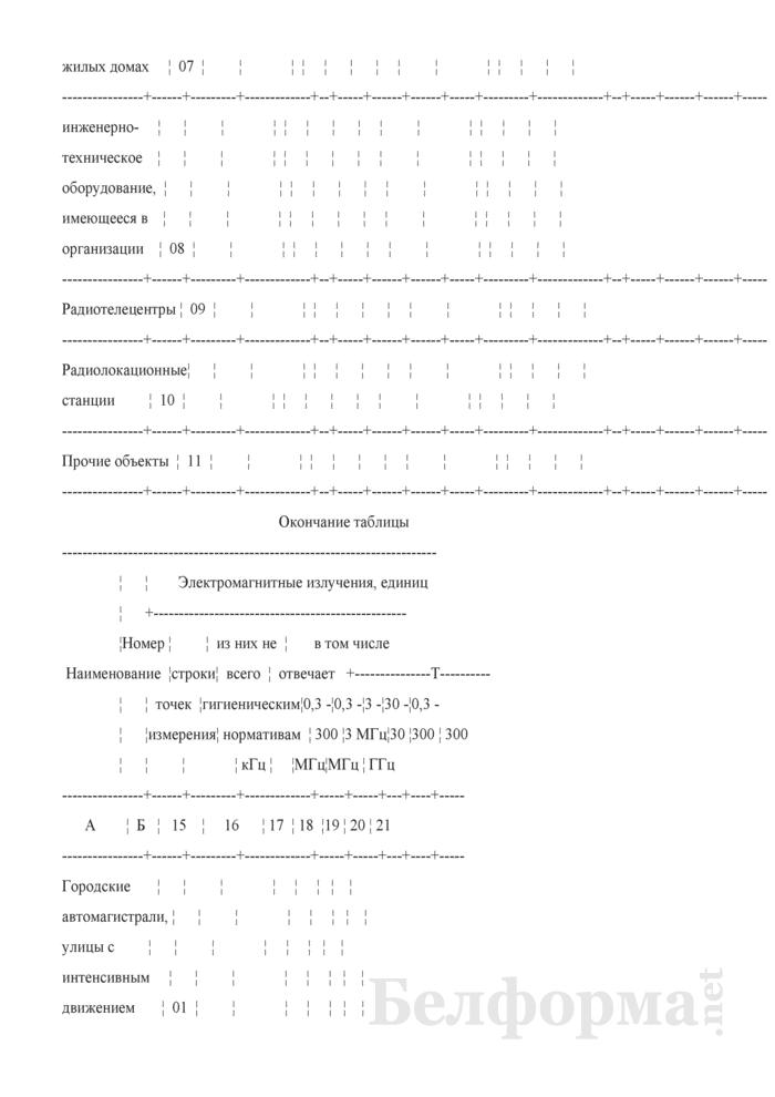Сведения о санитарном состоянии территории (годовая). Страница 24