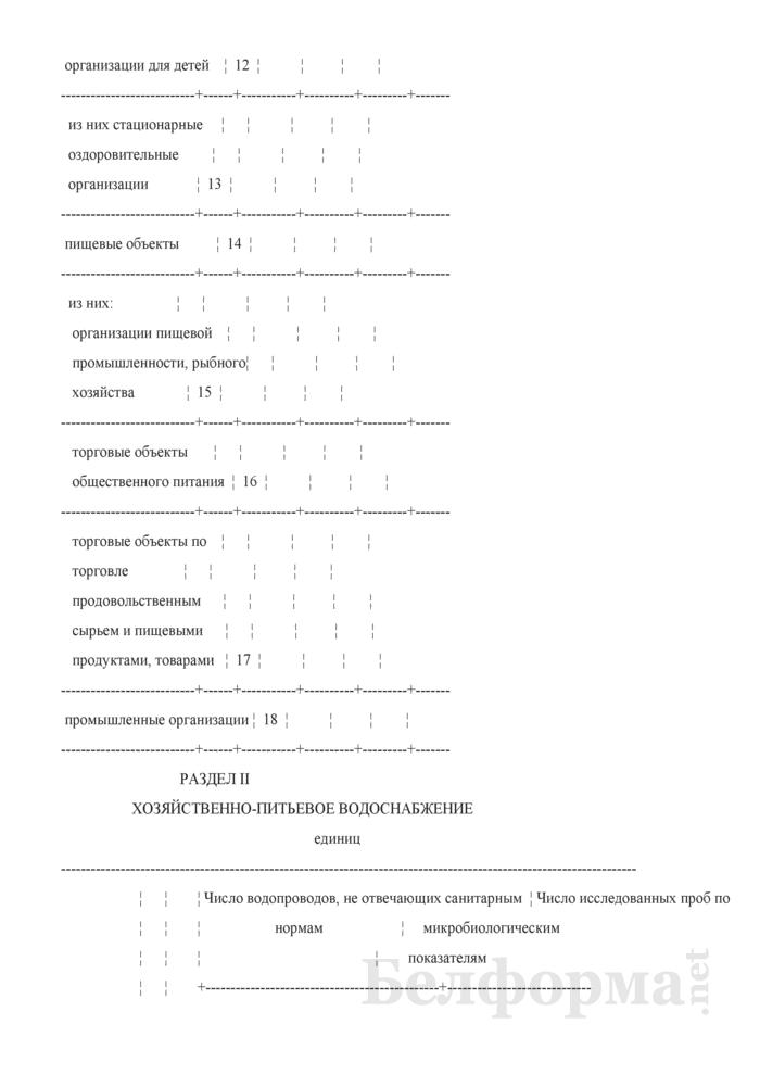 Сведения о санитарном состоянии территории (годовая). Страница 4