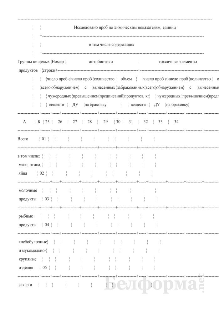 Сведения о санитарном состоянии территории (годовая). Страница 31