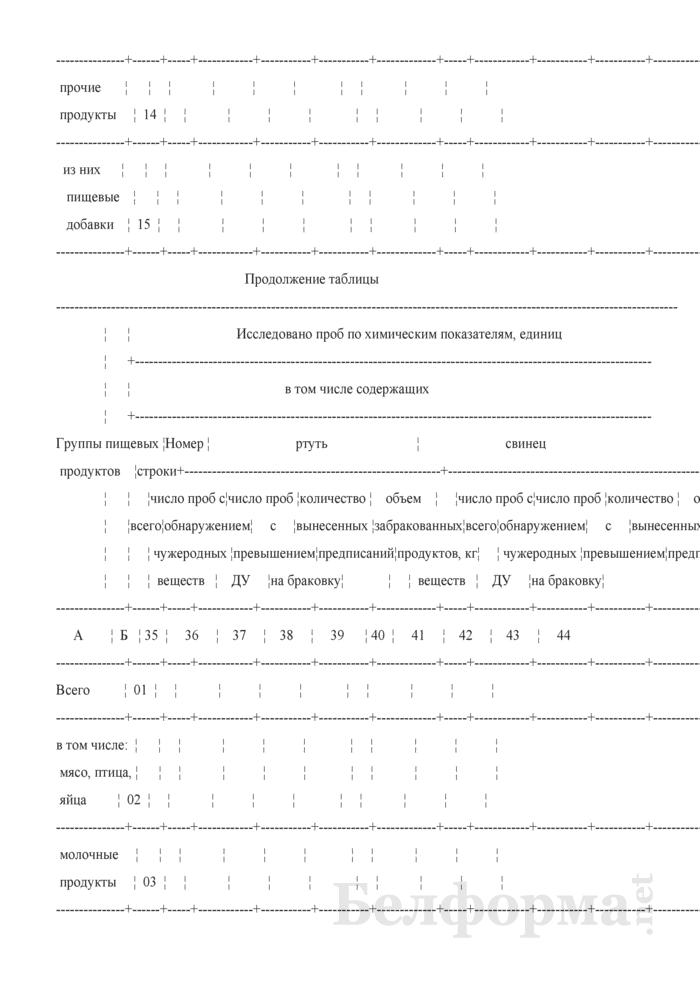 Сведения о санитарном состоянии территории (годовая). Страница 33