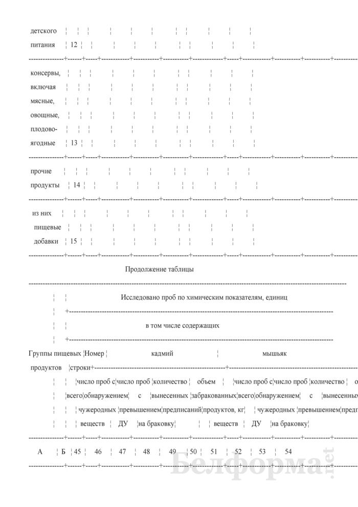 Сведения о санитарном состоянии территории (годовая). Страница 35