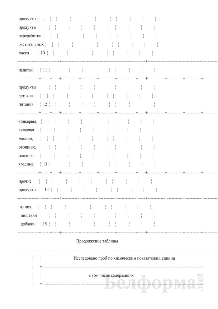 Сведения о санитарном состоянии территории (годовая). Страница 37