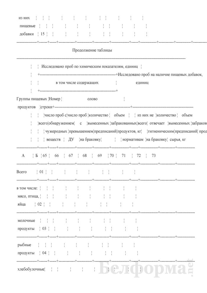 Сведения о санитарном состоянии территории (годовая). Страница 40