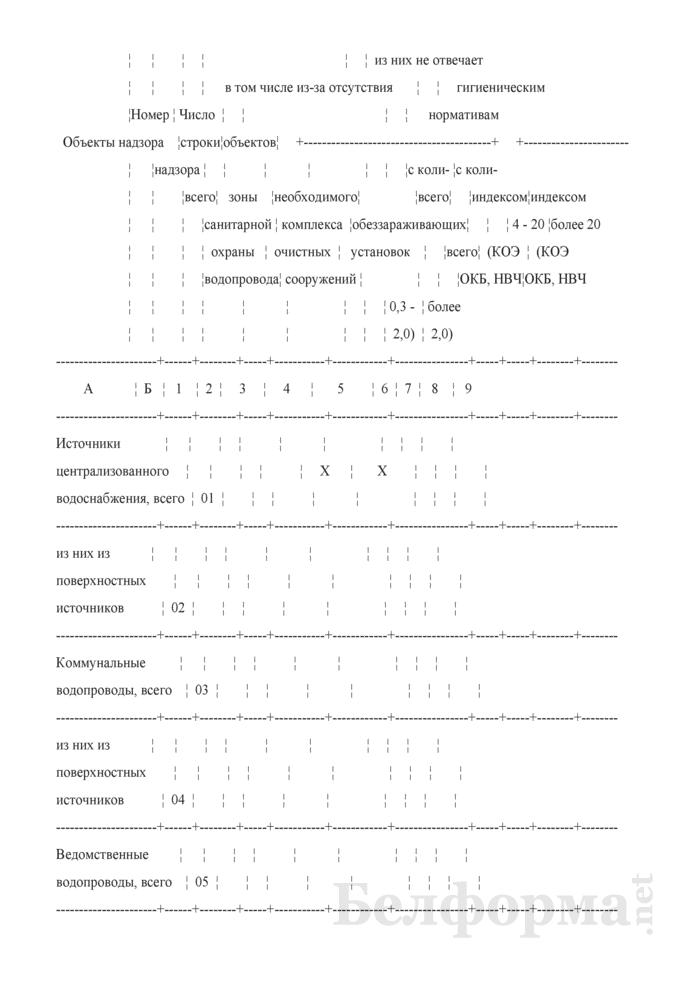 Сведения о санитарном состоянии территории (годовая). Страница 5