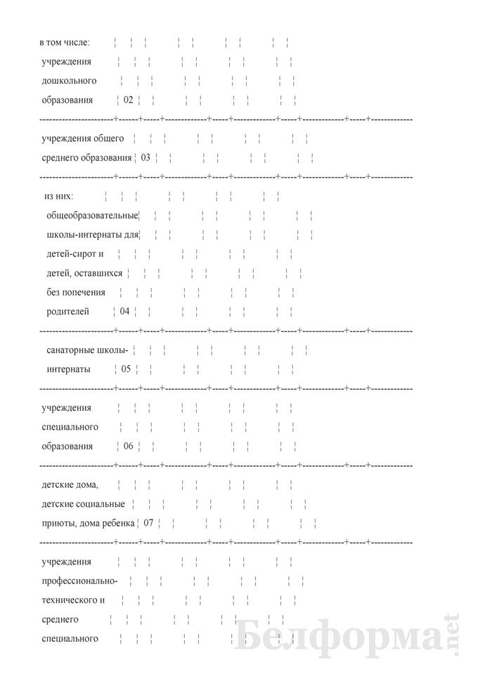 Сведения о санитарном состоянии территории (годовая). Страница 45