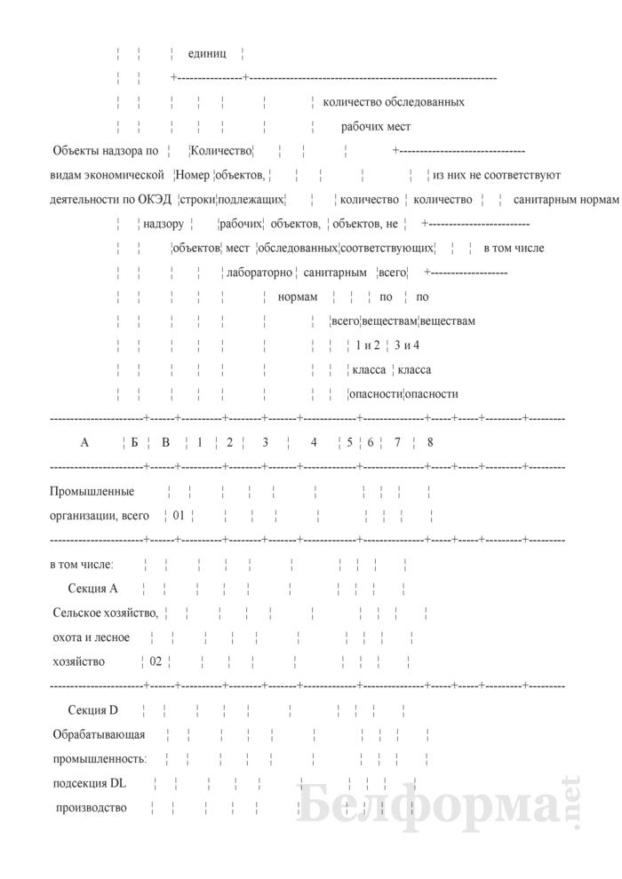 Сведения о санитарном состоянии территории (годовая). Страница 48