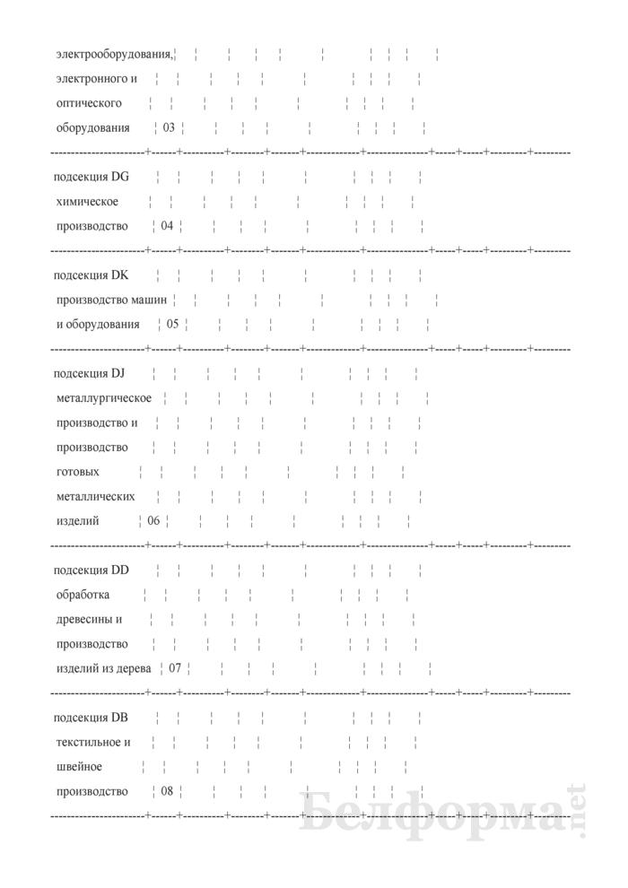 Сведения о санитарном состоянии территории (годовая). Страница 49
